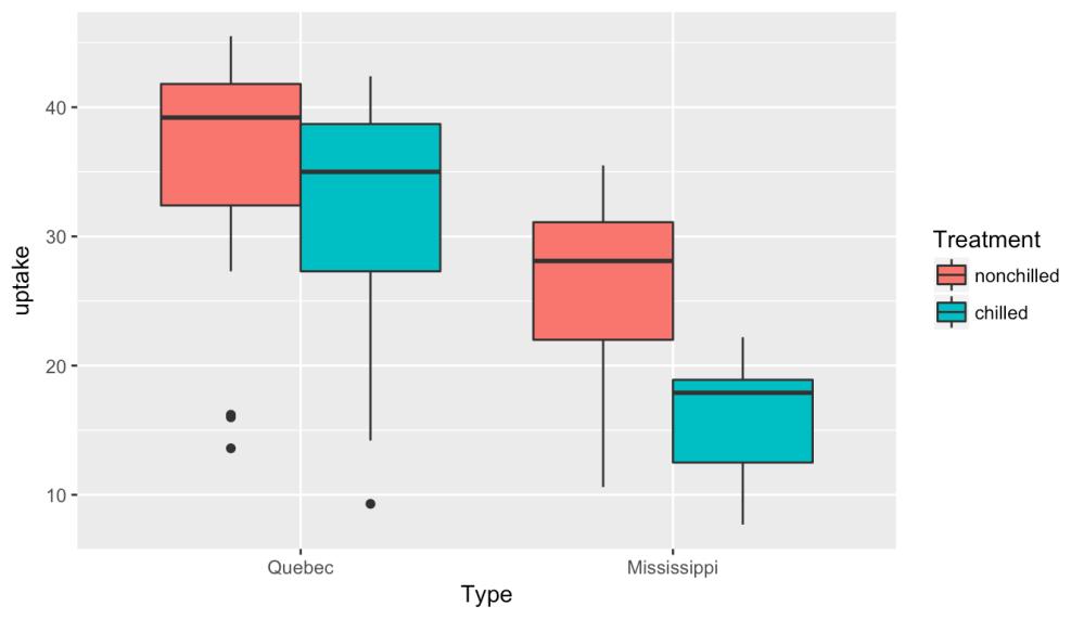 medium resolution of v rt bamplit das diagramma kur katram faktora l menim diagramma sadal ta da s