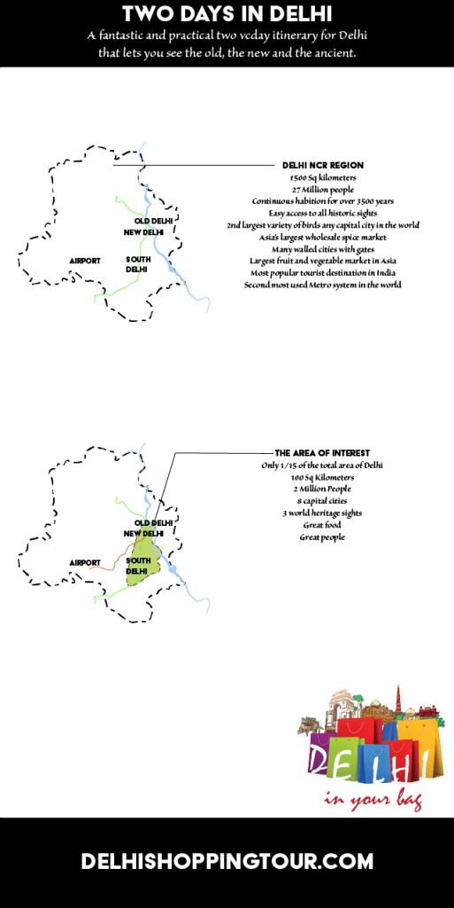 Overview of Delhi