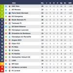 Footbologies - J11 - Une chronique de la Ligue 1 par Sébastien Rutés
