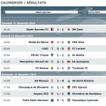 football ligue 1 sébastien Rutés Footbologies