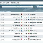 38ème et dernière journée de Ligue 1. Dernière épisode de la chronique de Sébastien Rutés: Footbologies.