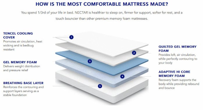 pearce mattress original sleep latest purple by comfortable thumbnail in the comfort most projects and video project tony technology