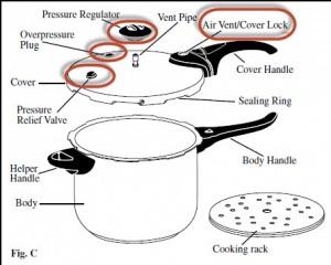 Presto 01365 Pressure Cooker Review