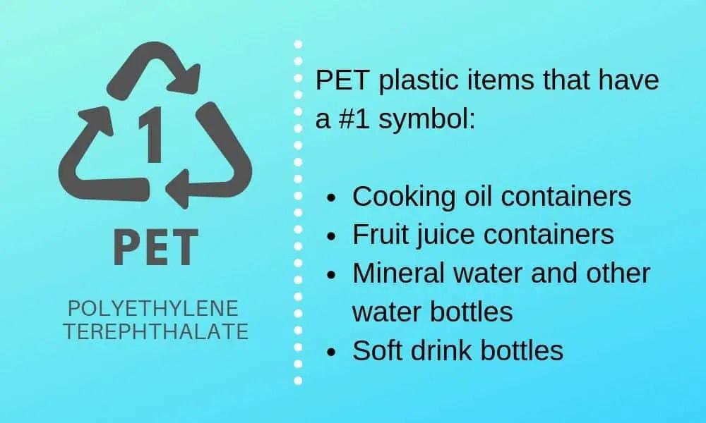 PET plastic items that have a #1 symbol