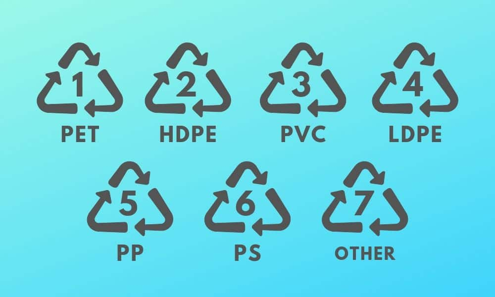 seven different recycle symbols