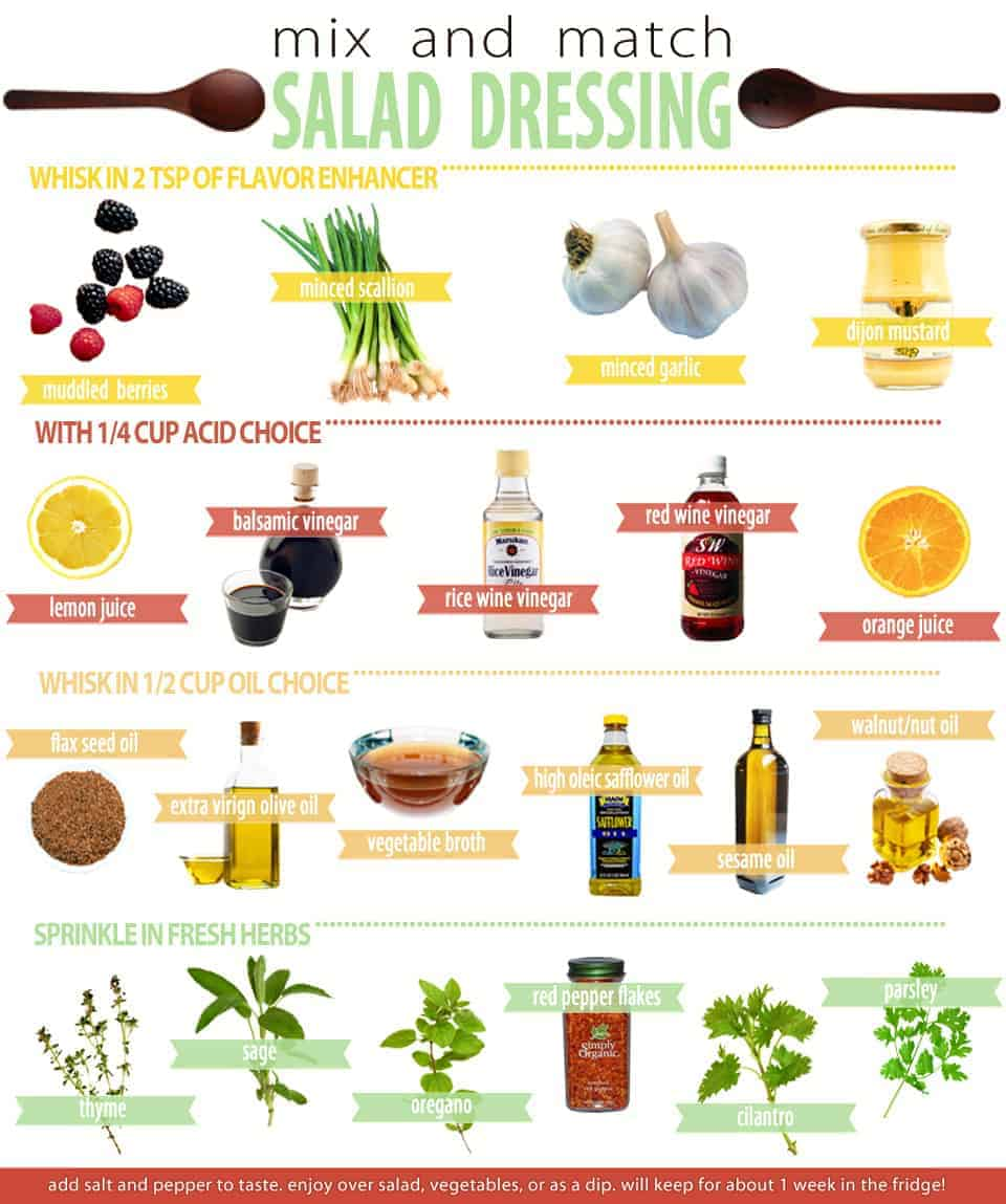 Subway Dressings And Sauces