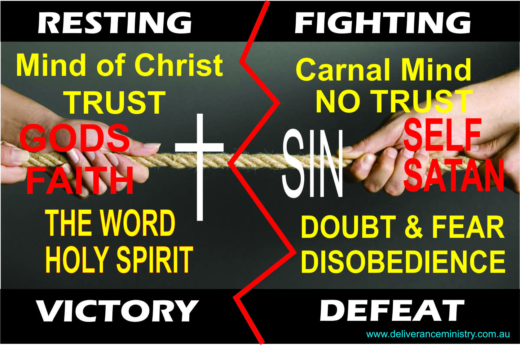 Prayer against Spirit Husband/Wife & Sleep Paralysis - Keys to the