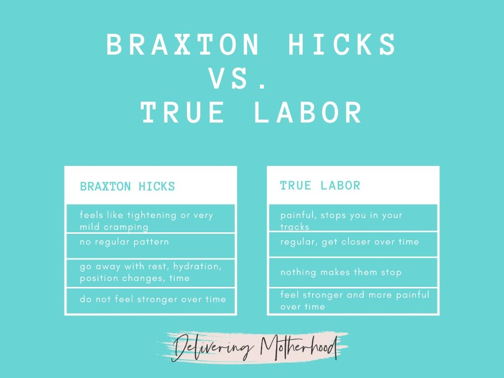 Braxton Hicks VS True labor contractions; True vs False Labor; How do I know it's true labor ; when to go to the hospital