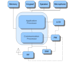 block diagram java [ 850 x 1100 Pixel ]