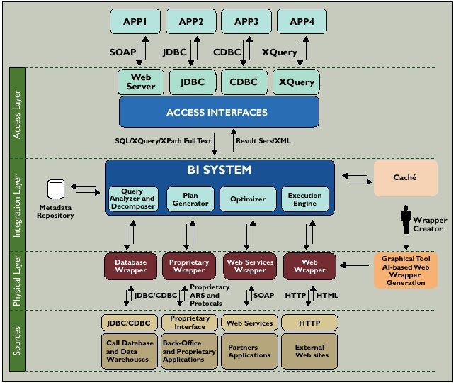 Examples Of Financial Information Systems