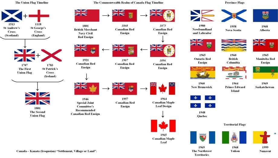 canada-flags-2a