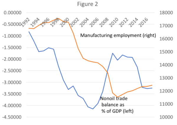 Globalization: What Did Paul Krugman Miss?