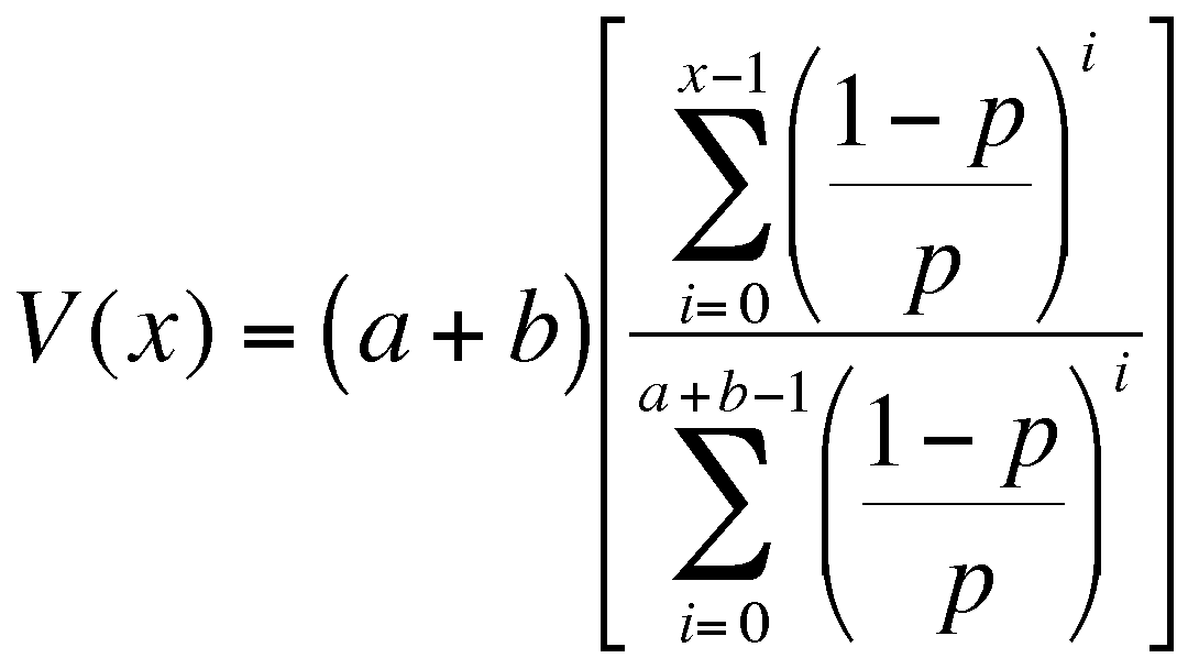 A Small Matter of Calculating the Value Function...