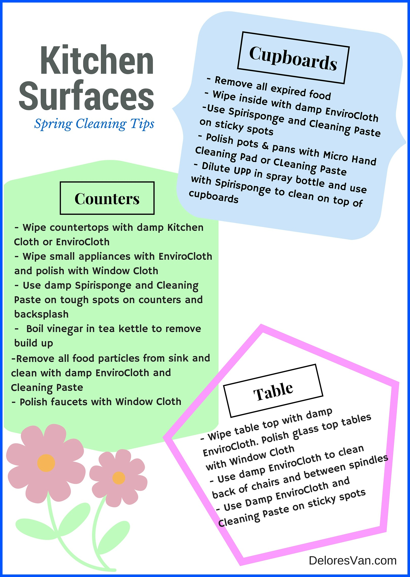 Norwex Spring Cleaning Tips Kitchen Clean Natural
