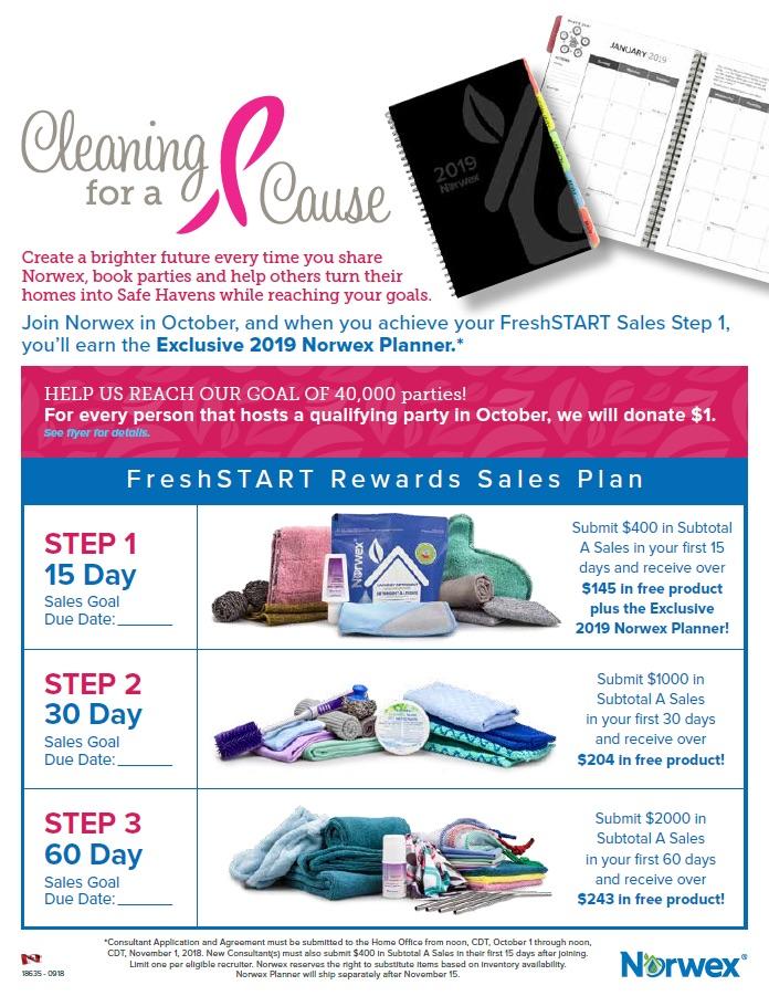 FreshSTART Sales Incentive