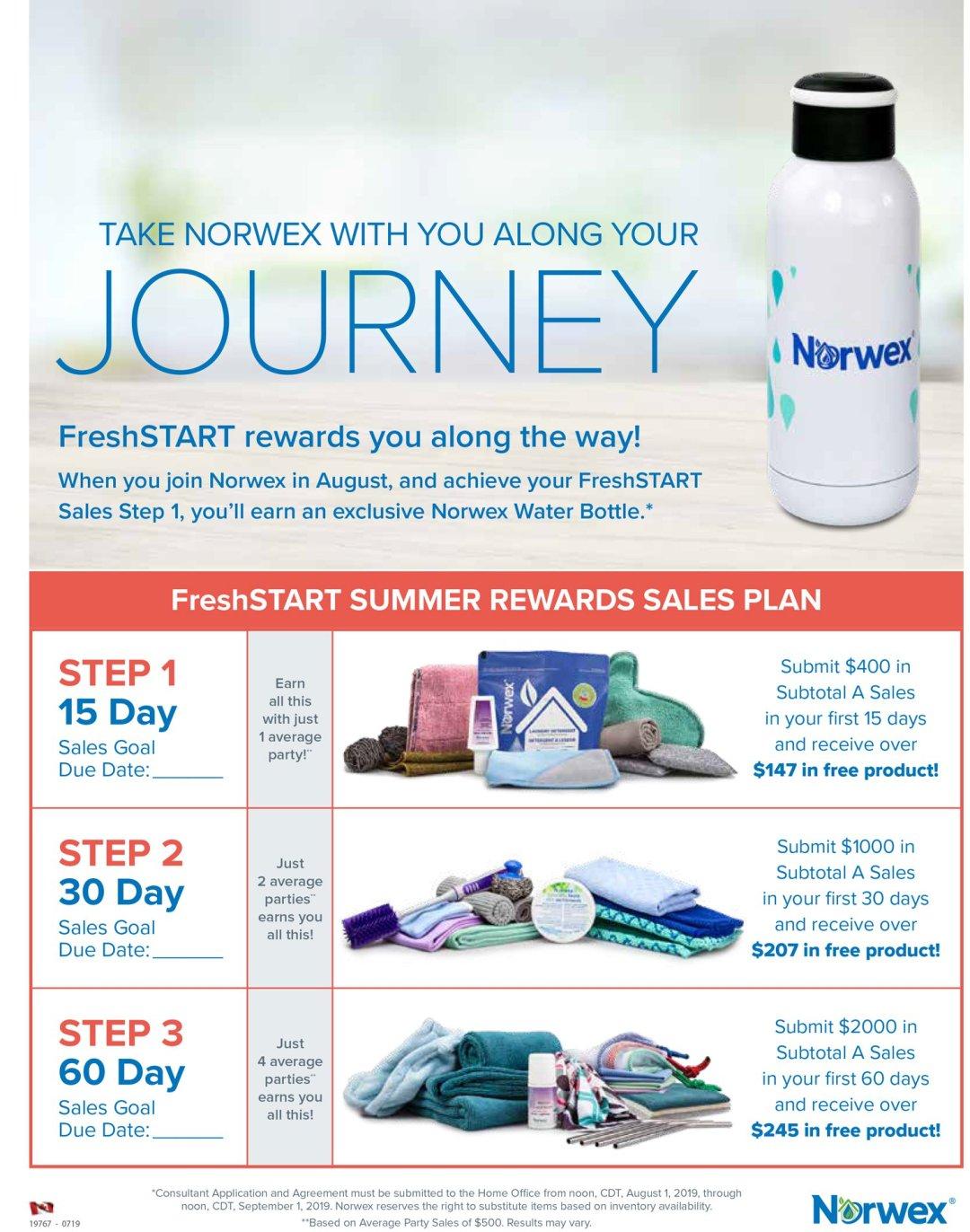 Norwex Journey