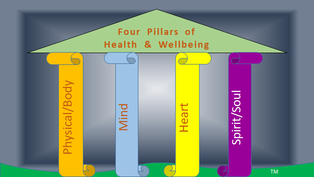 4 PILLARS OF HEALTH