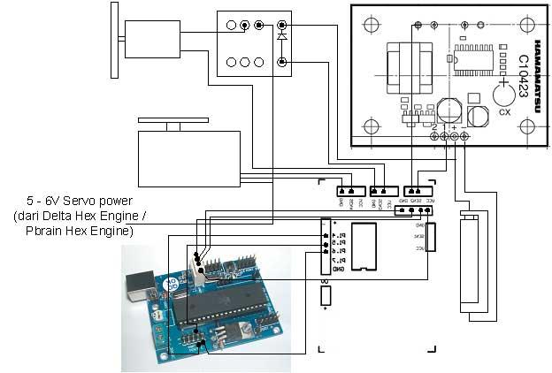 Sensor & Signal Conditioning « DELTA ELECTRONIC ARTICLES