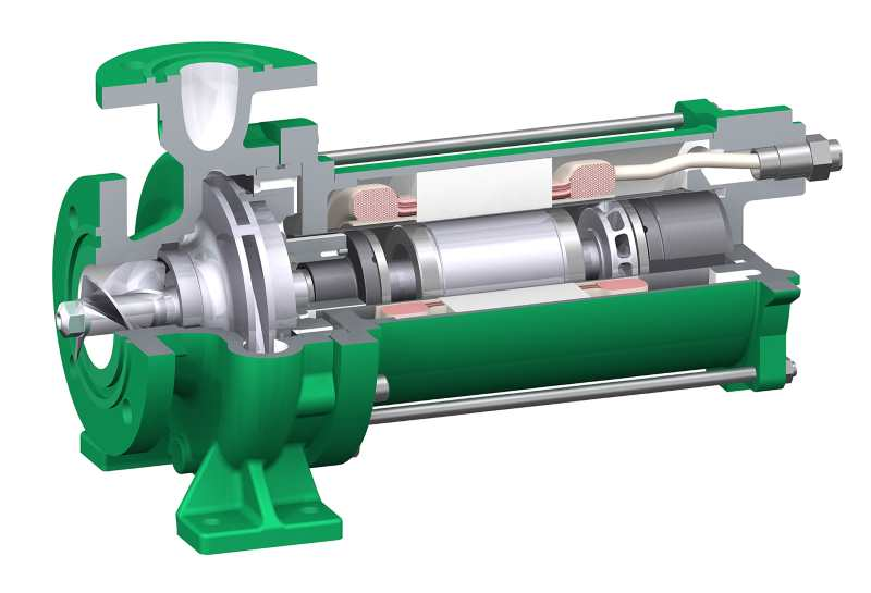 Hermetic New Canned Motor Pump Series For The Chemical