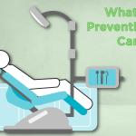 The Difference Between Dental Care and Health Care: Preventive vs Restorative Approaches