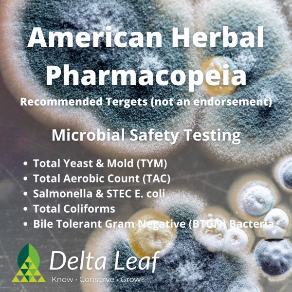 American Herbal Pharmacopoeia Recommended Microbial Safety Testing Panel
