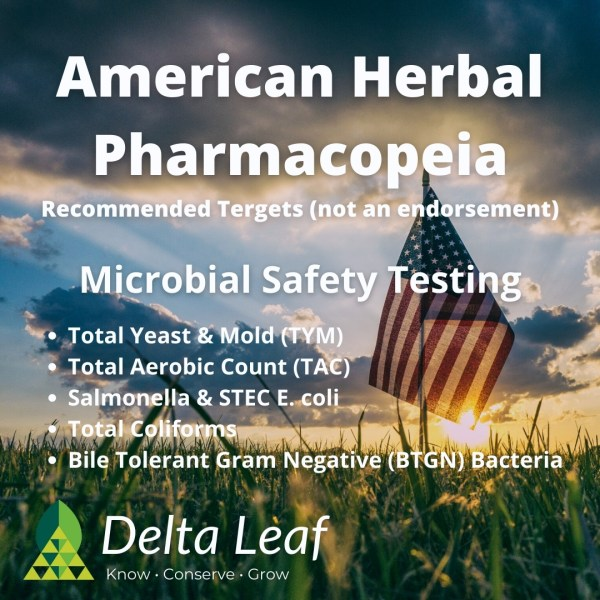 American Herbal Pharmacopoeia Microbial Safety Testing Recommended Panel