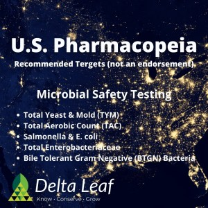 U.S. Pharmacopoeia Microbial Safety Testing Recommended Panel