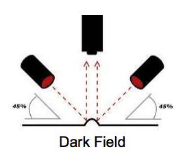 Dark field lighting