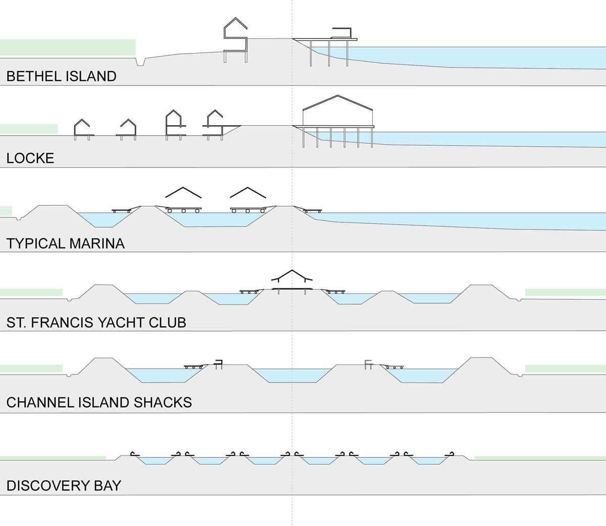 levee cross section diagram 240 volt led light wiring delta national park tags