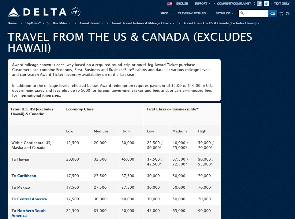Rookie wednesday is pay with miles ever a good deal on delta