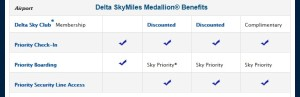 airport perks medllions delta points blog
