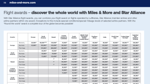 miles-and-more chart