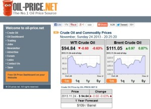 price of oil