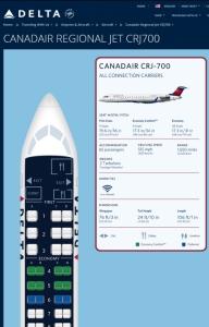 CRJ700 Delta