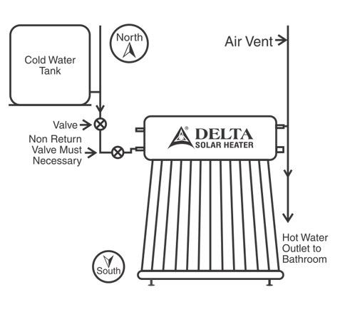 Solar Water Heater Plumbing Diagram