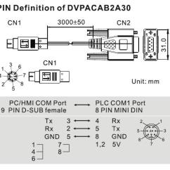 Rs485 2 Wire Connection Diagram Vmware Basic Communication Delta Plc – Page Industrial Automation