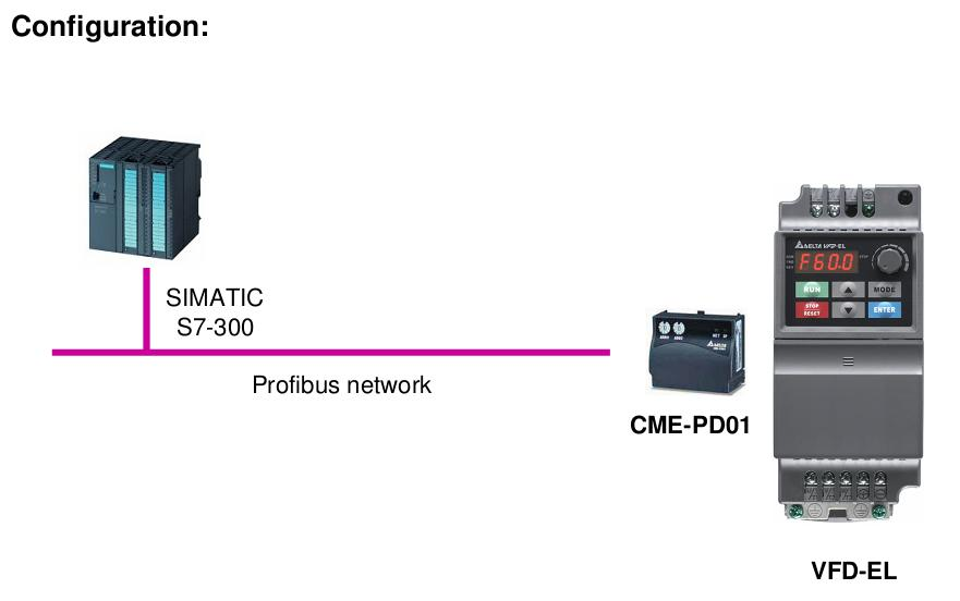 siemens vfd wiring diagram gm factory diagrams successful application profibus communication with el cme we