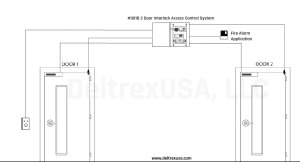 Interlock Wiring Diagram 4 Doors | Wiring Diagram