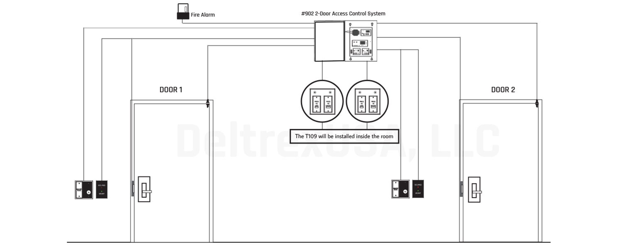 hight resolution of  emergency exit access control wiring diagram on access control door access control installation