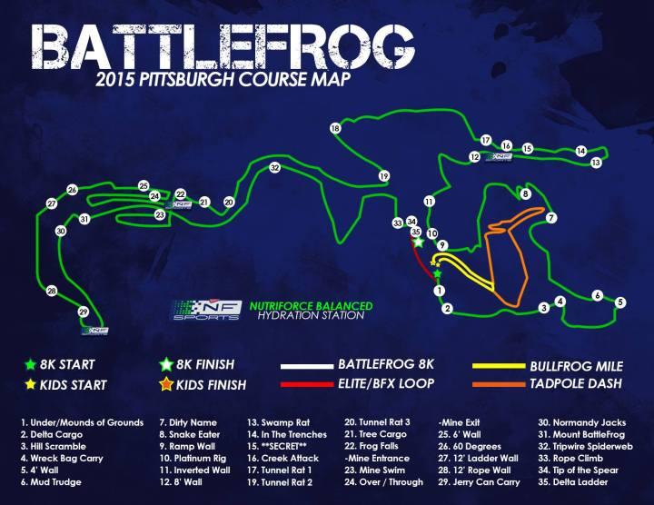 Battlefrog Pittsburgh 8K Fitness Stuff