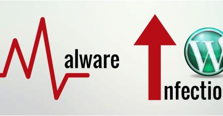 Remove Malwares on Hacked WordPress Websites