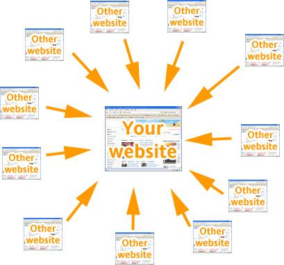 Inbound-linking-seo-chandigarh-website