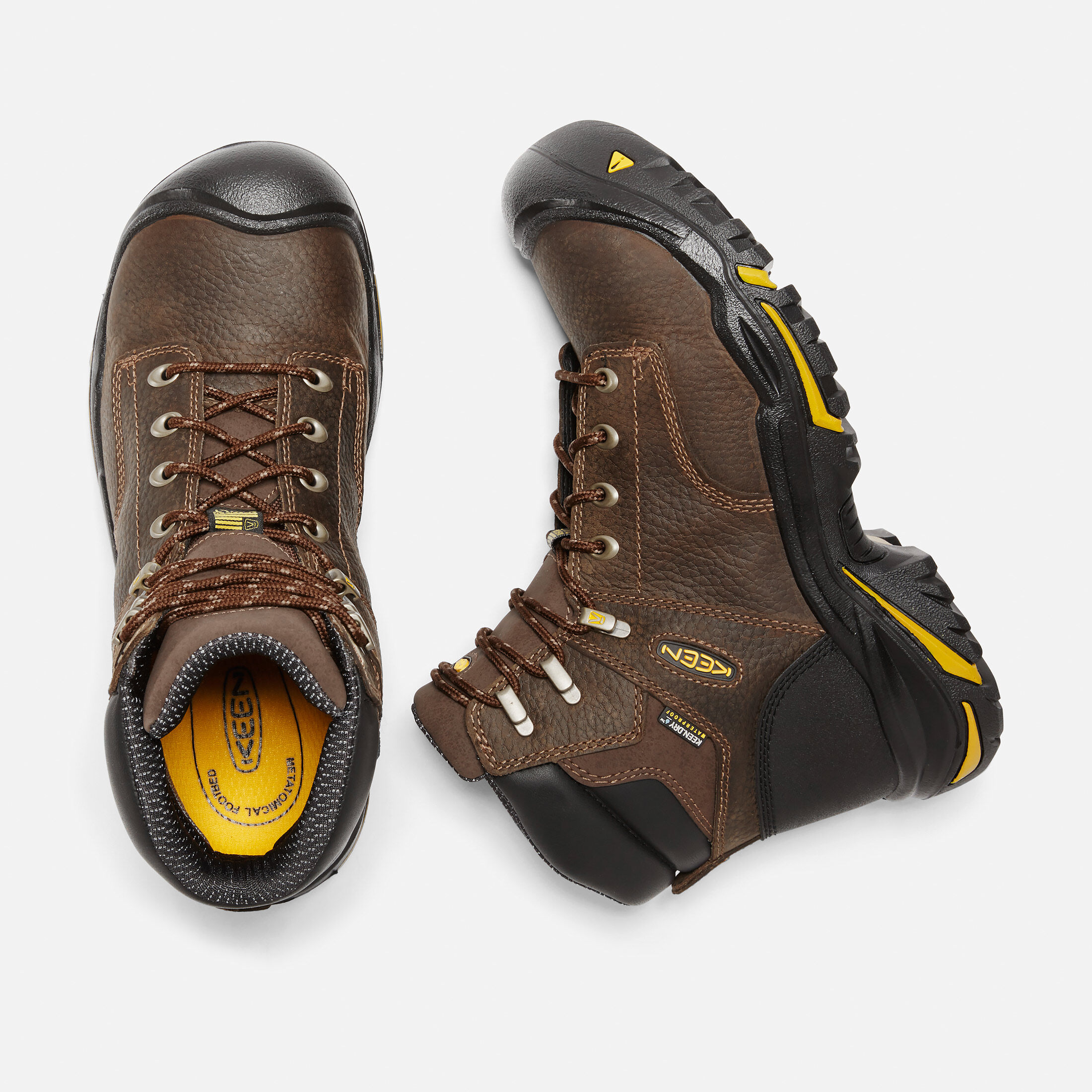 Keen Shoes Portland Oregon