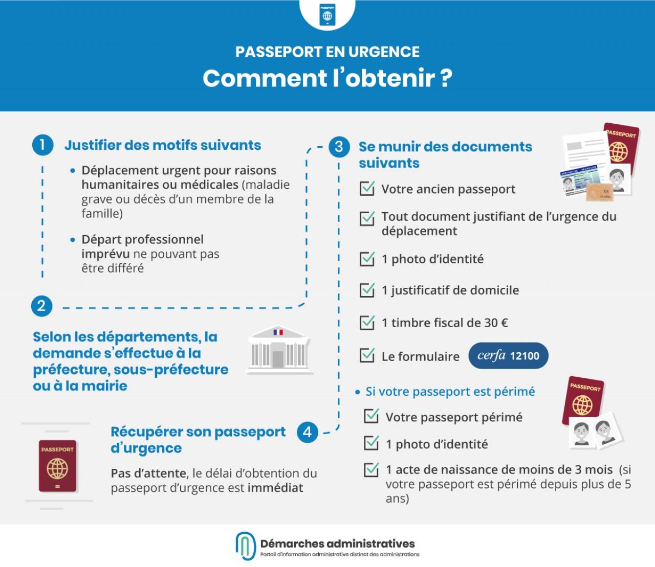 Obtenir Un Passeport Temporaire Durgence