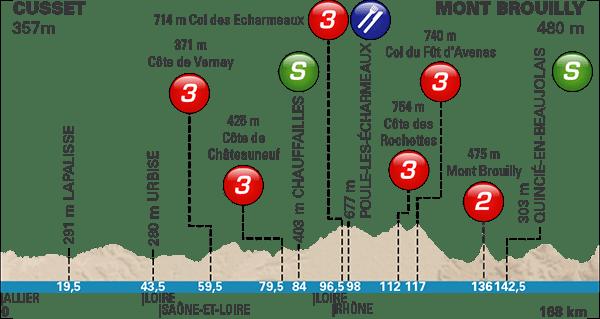 etapa4