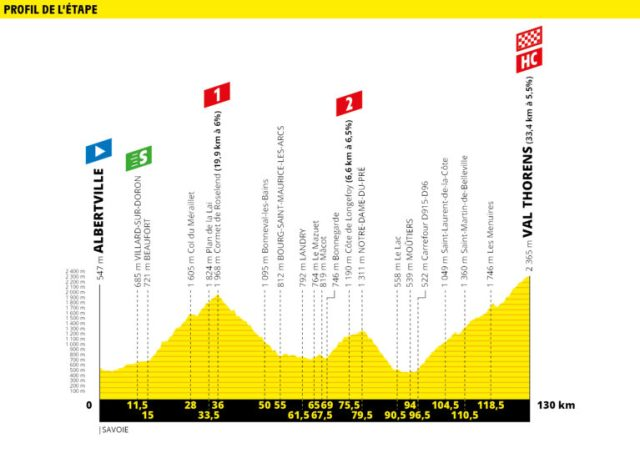 Etapa 20 Tour de Francia 2019