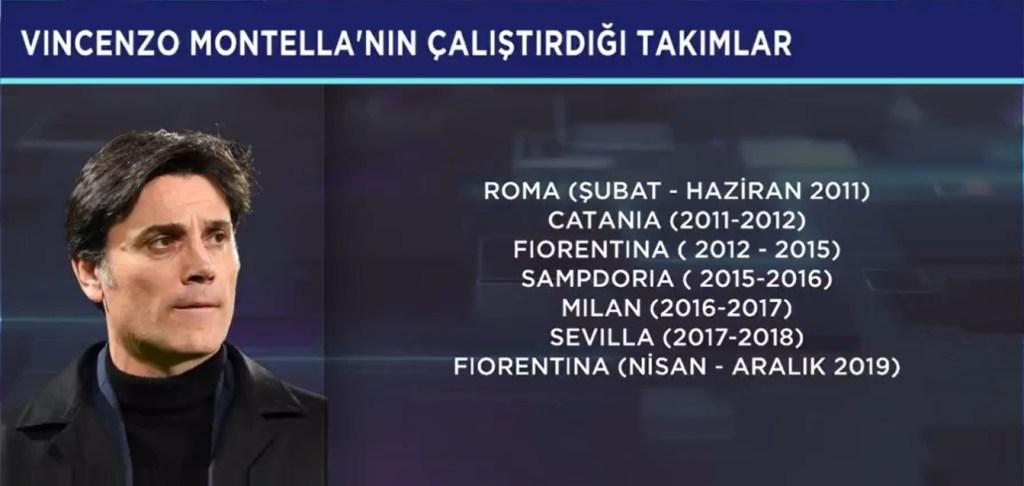 Vincenzo Montella bugün Adana'ya Geliyor 1 – Screenshot 13
