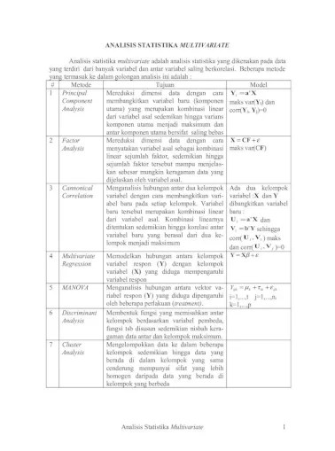 Suhartono selaku kepala departemen statistika. Analisis Statistika Multivariate Pdf Document
