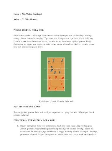 Formasi Dalam Permainan Bola Voli : formasi, dalam, permainan, Posisi, Pemain
