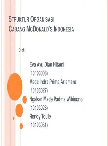 Struktur Organisasi Perusahaan Waralaba Mcdonald S Indonesia